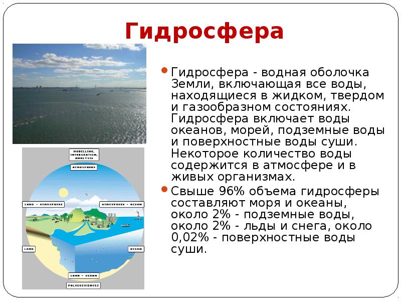 3.3. гидросфера – opiq