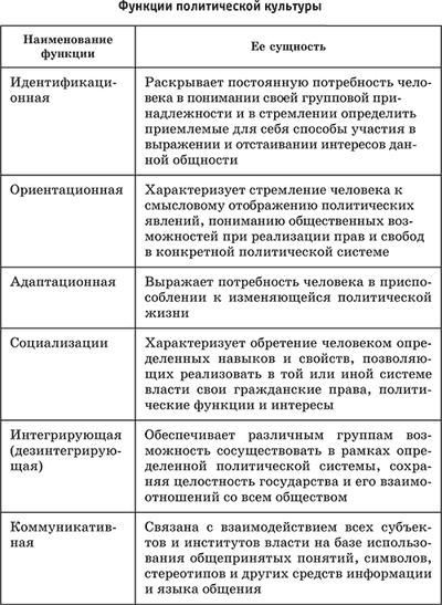 Тема 12