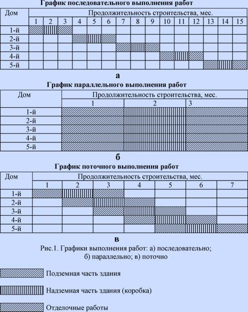 Как узнать, сколько потоков в процессоре