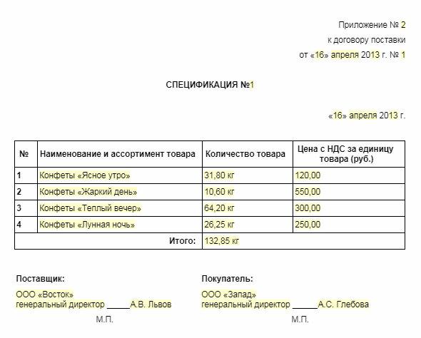 Образец спецификации на поставку товара 2020 года + бланк