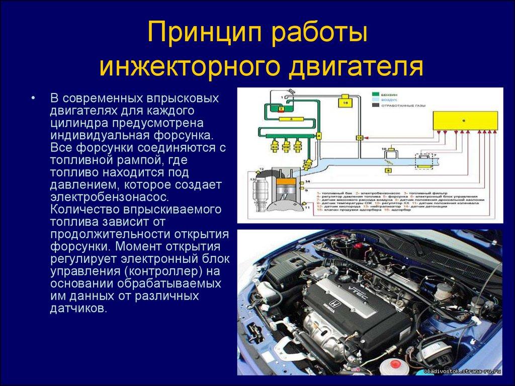 Что такое mpi двигатель — описание технологии, недостатков и преимуществ