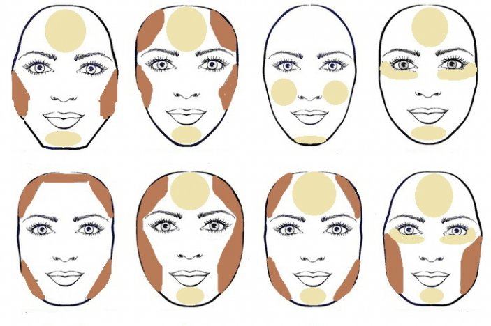 Уроки русского: как определить лицо у глагола
