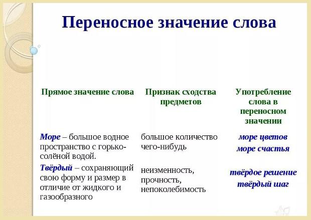 Значение слова «когда» в 10 онлайн словарях даль, ожегов, ефремова и др. - glosum.ru