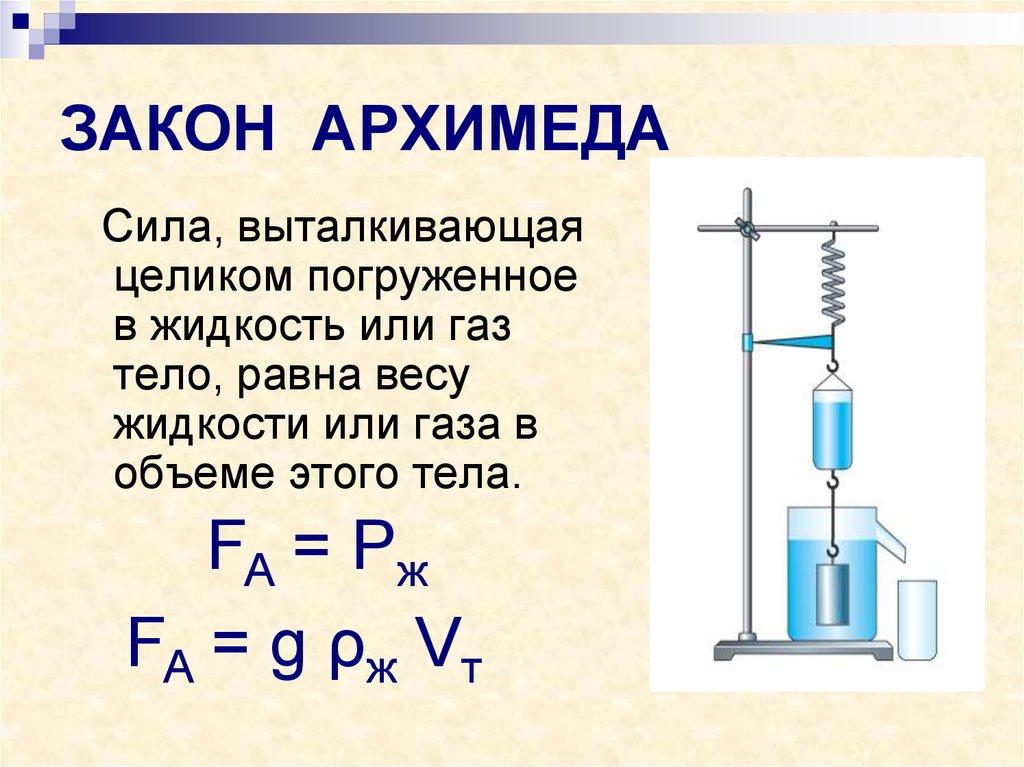 Архимедова сила – формула закона архимеда, как найти (физика, 7 класс)
