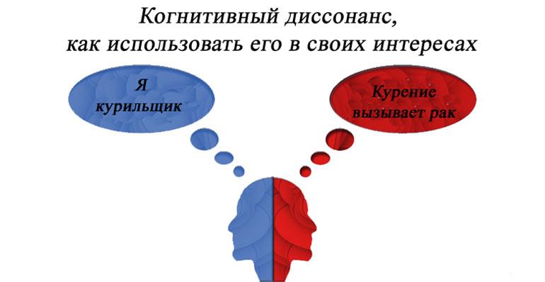 Когнитивный диссонанс — что это простыми словами. примеры из жизни