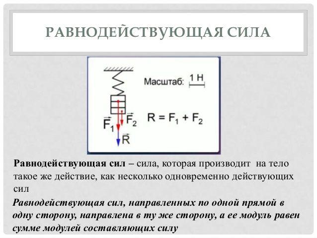 Равнодействующая сила - resultant force