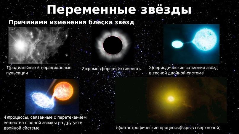 Переменные звёзды - что это и какие они бывают
