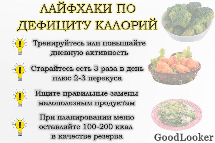 Как создать дефицит калорий?