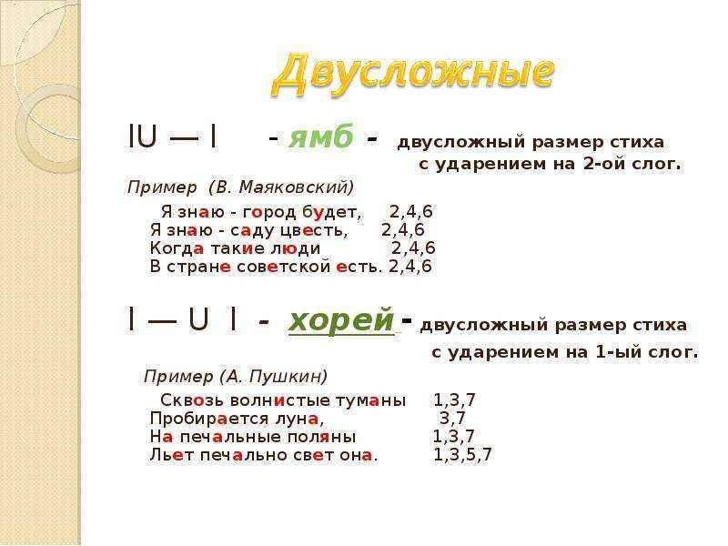 Как определить стихотворный размер  •  arzamas