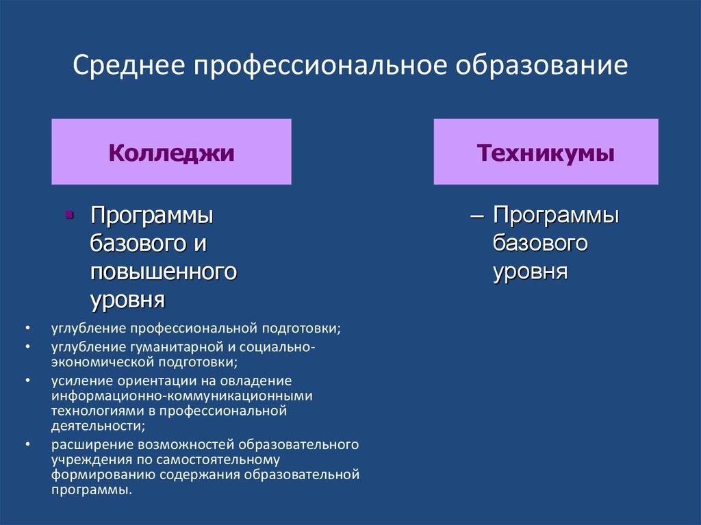 Среднее профессиональное образование — википедия с видео // wiki 2