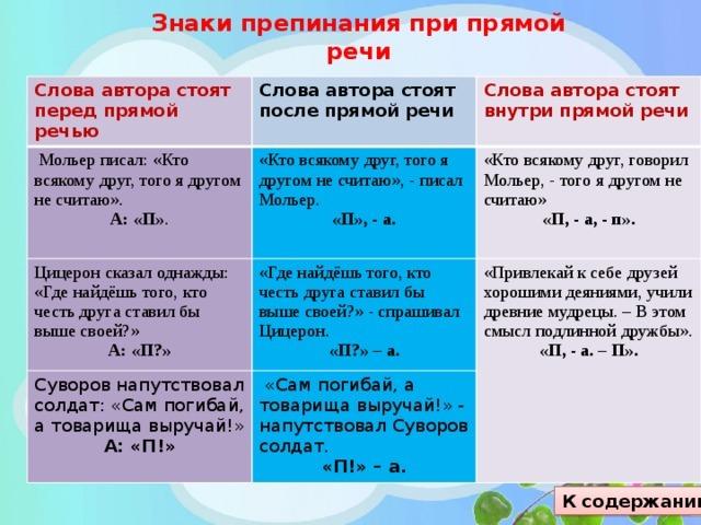 Прямая речь в русском языке, расстановка знаков препинания