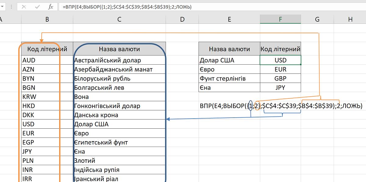 """Что надо знать о всероссийских проверочных работах (впр), вузы и университеты – """"навигатор образования"""""""