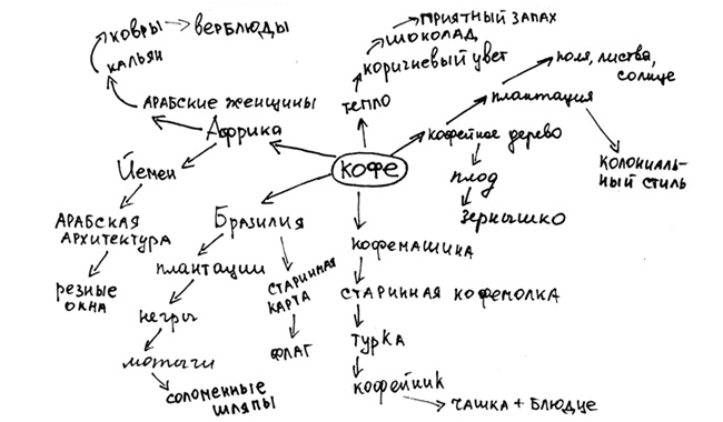 Дебетовая карта - что это простыми словами