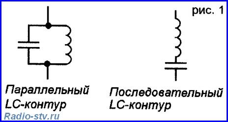Колебательный контур