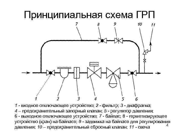 Гост р 53865-2010 системы газораспределительные. термины и определения, гост р от 10 сентября 2010 года №53865-2010