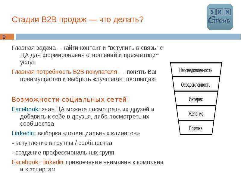 B2g-продажи – что это такое простыми словами, примеры