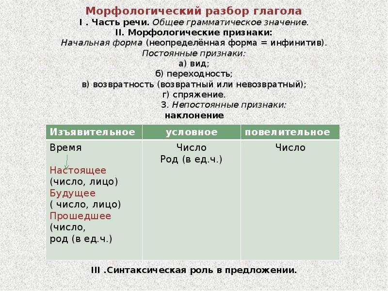 Неправильные английские глаголы. таблица неправильных глаголов английского языка.