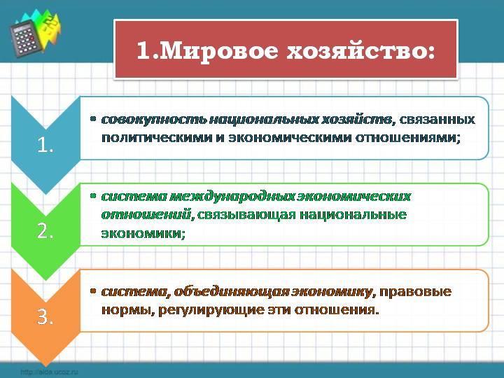 Тест по обществознанию мировое хозяйство и международная торговля для 8 класса