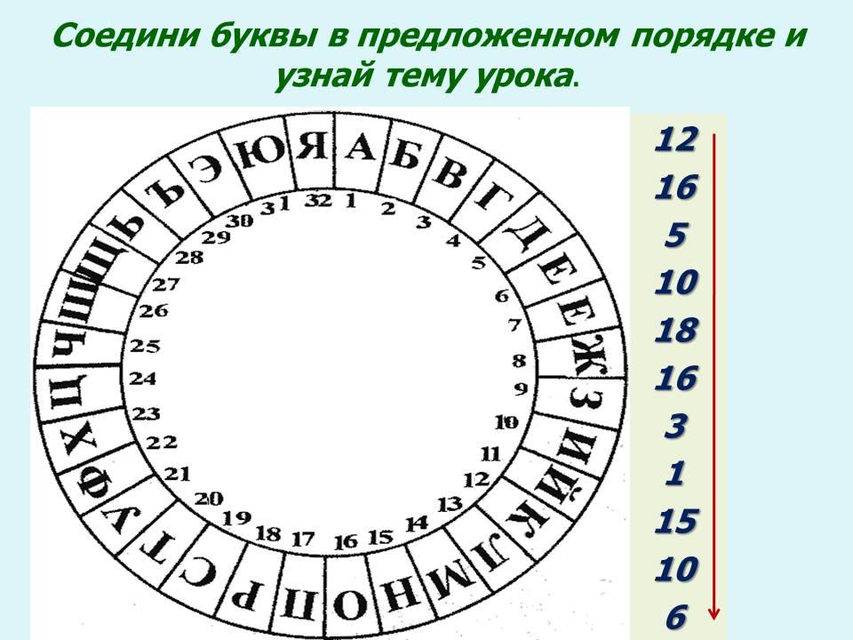 1.3. представление и кодирование информации