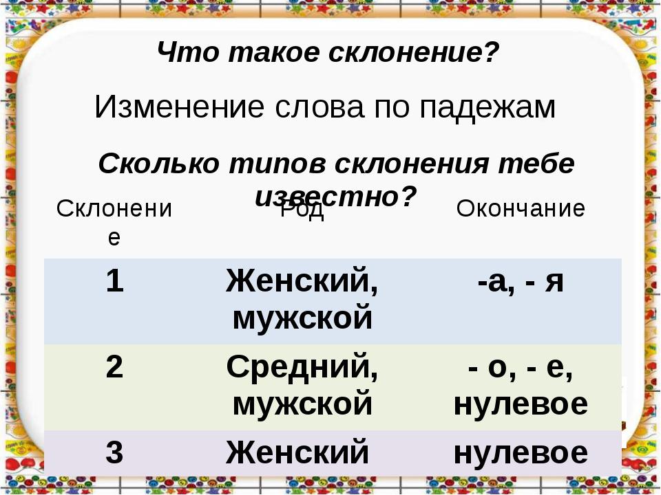 Склонение существительных (таблица и примеры)