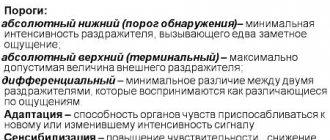 Сенсибилизация: что это такое в медицине, фармакологии, что может вызывать? | fok-zdorovie.ru