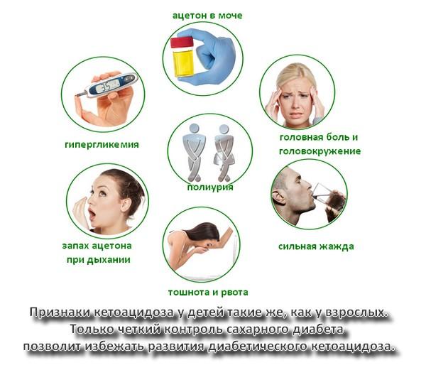 Диабетический кетоацидоз: причины, симптомы, лечение
