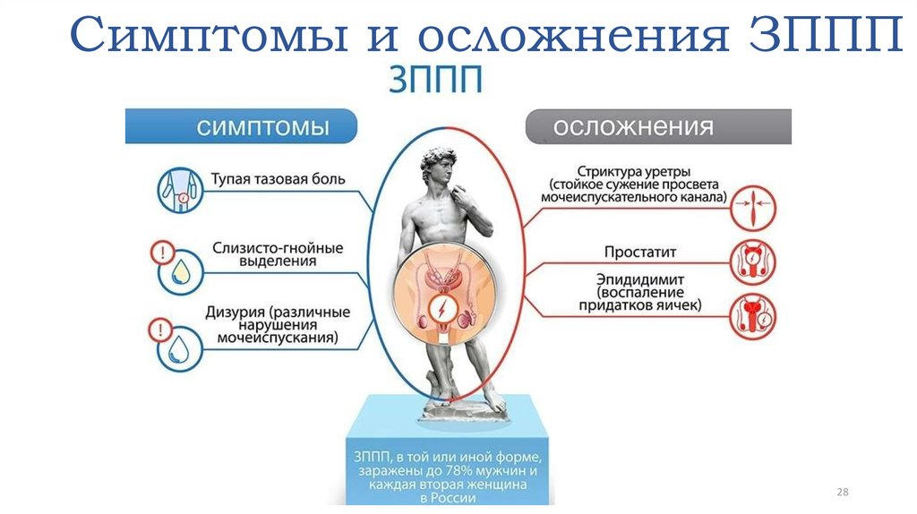 Гепатит с: что это такое и как передается?