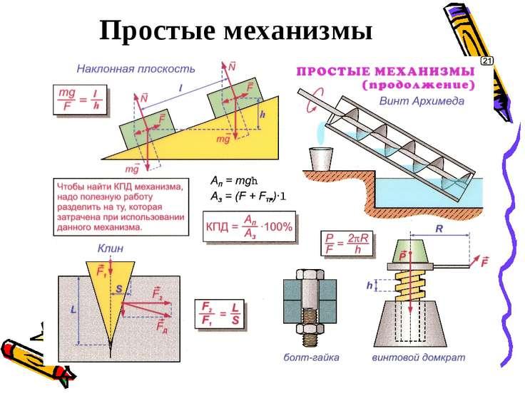Простые механизмы. кпд простых механизмов – fizi4ka