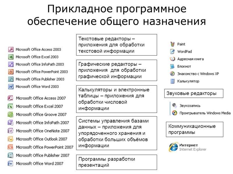 Что означает был офлайн. что такое режим офлайн? включение, отключение, работа на разных устройствах и приложениях