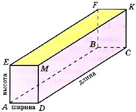 10 класс. геометрия.  прямоугольный параллелепипед.