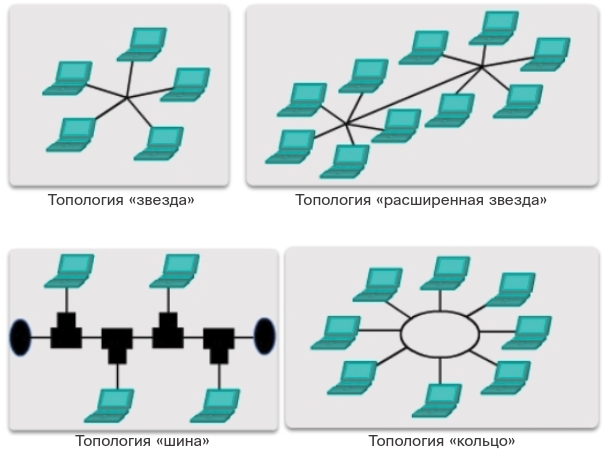 Общая топология - general topology - qwe.wiki