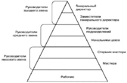 История развития разделения труда — энциклопедия марксизма