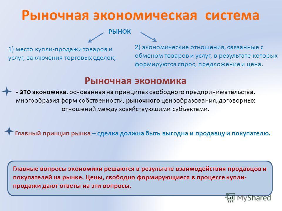 Рыночная экономика — википедия. что такое рыночная экономика