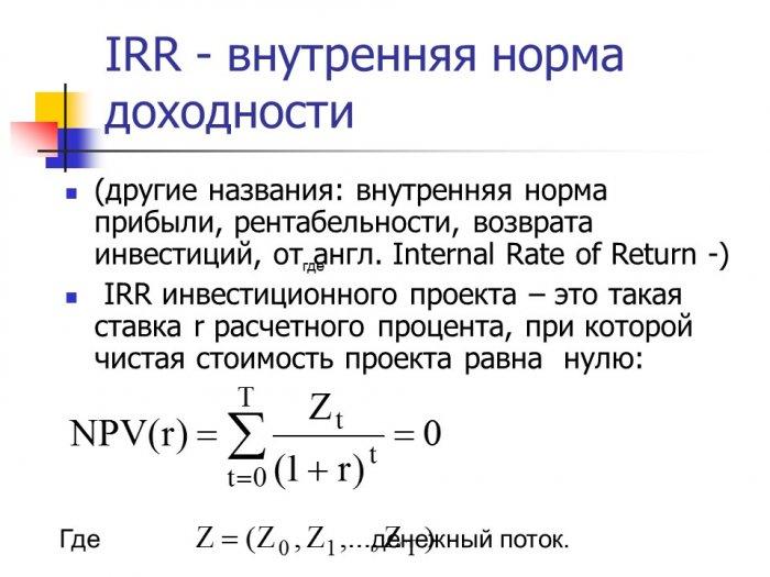 Cfa - внутренняя норма доходности (irr) и правило внутренней нормы доходности