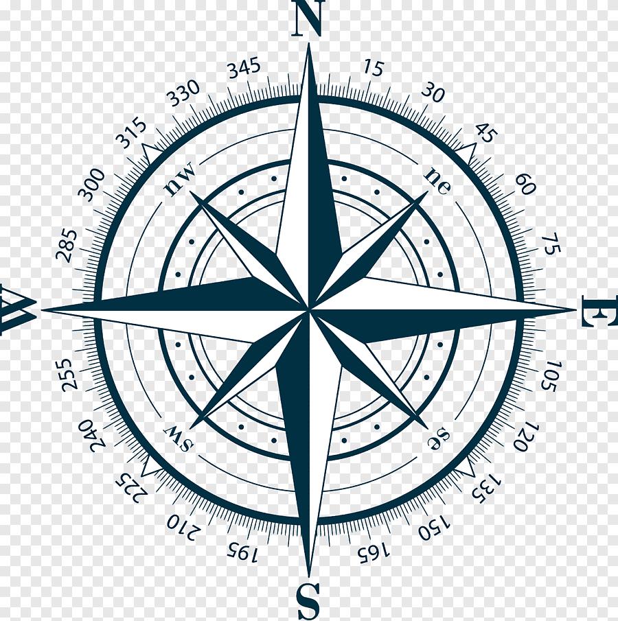 Как пользоваться компасом: 15 шагов (с иллюстрациями)
