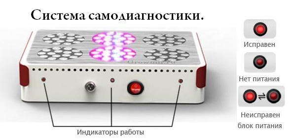 Электронный пускорегулирующий аппарат (эпра), его применение для люминесцентных и светодиодных ламп