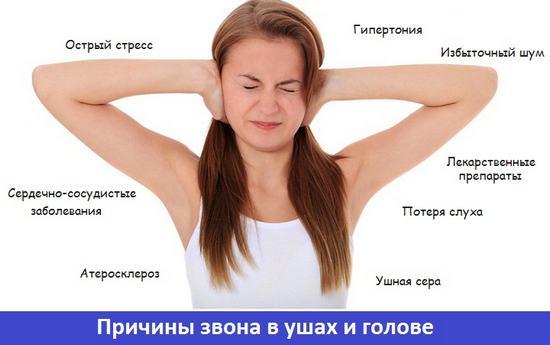 Тиннитус звон в ушах: причины и лечение - лортут