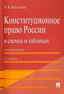 Понятие конституционного права
