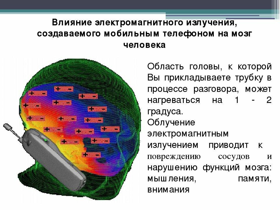 Электромагнитное излучение | контроль разума | fandom