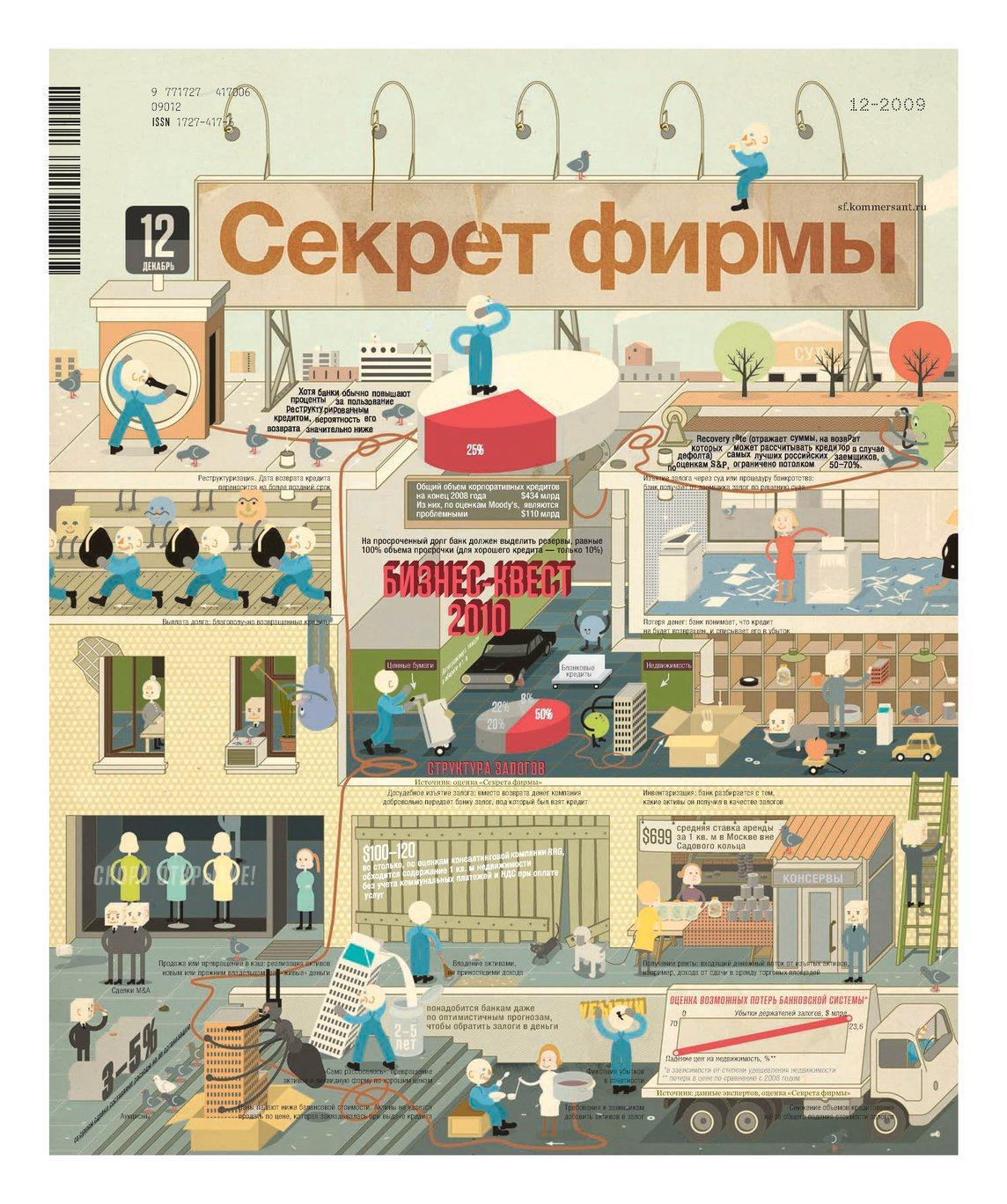 Золотое дно самой дорогой ямы россии