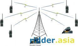 Как осуществляется радиосвязь