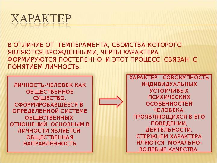 Характер человека: черты, типы, формирование характера