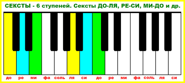 Период (музыка) - period (music) - qwe.wiki