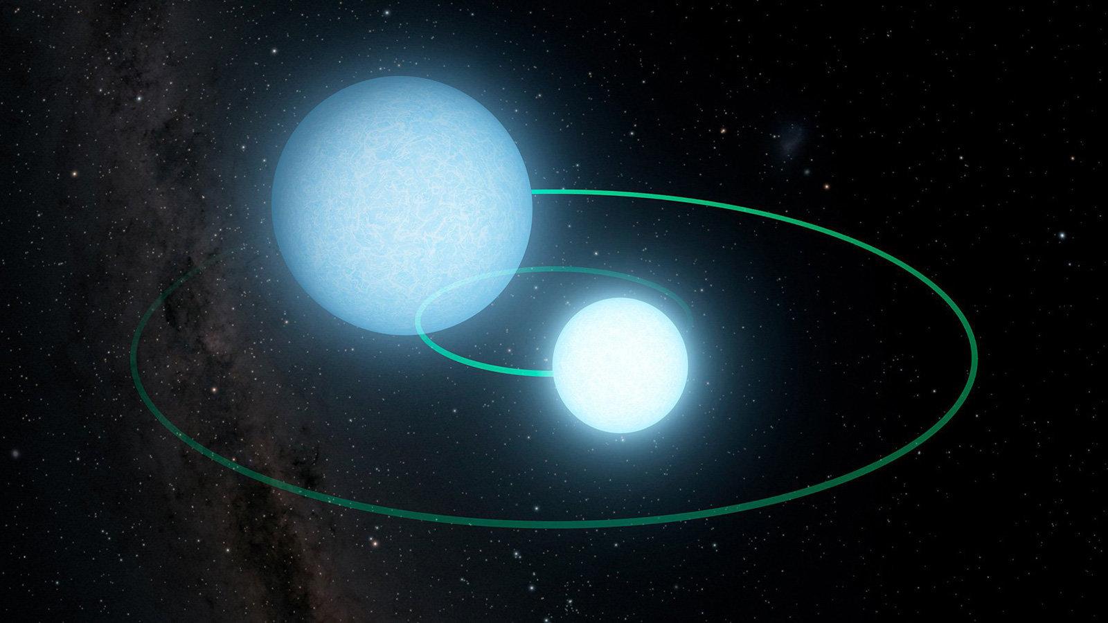 Двойные звезды: классификация