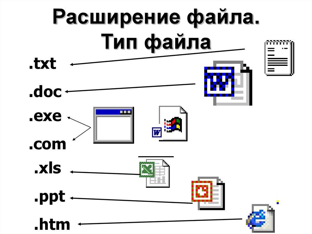 Что такое файл? что такое расширение файла? о файлах, форматах и не только. (часть 1)