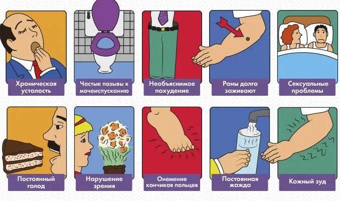 Гликемия: что это такое, норма и симптомы нарушений
