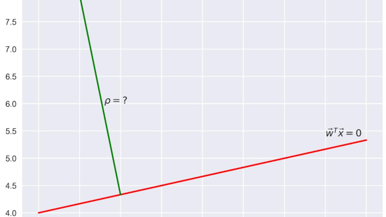 Регрессия (математика) — википедия. что такое регрессия (математика)