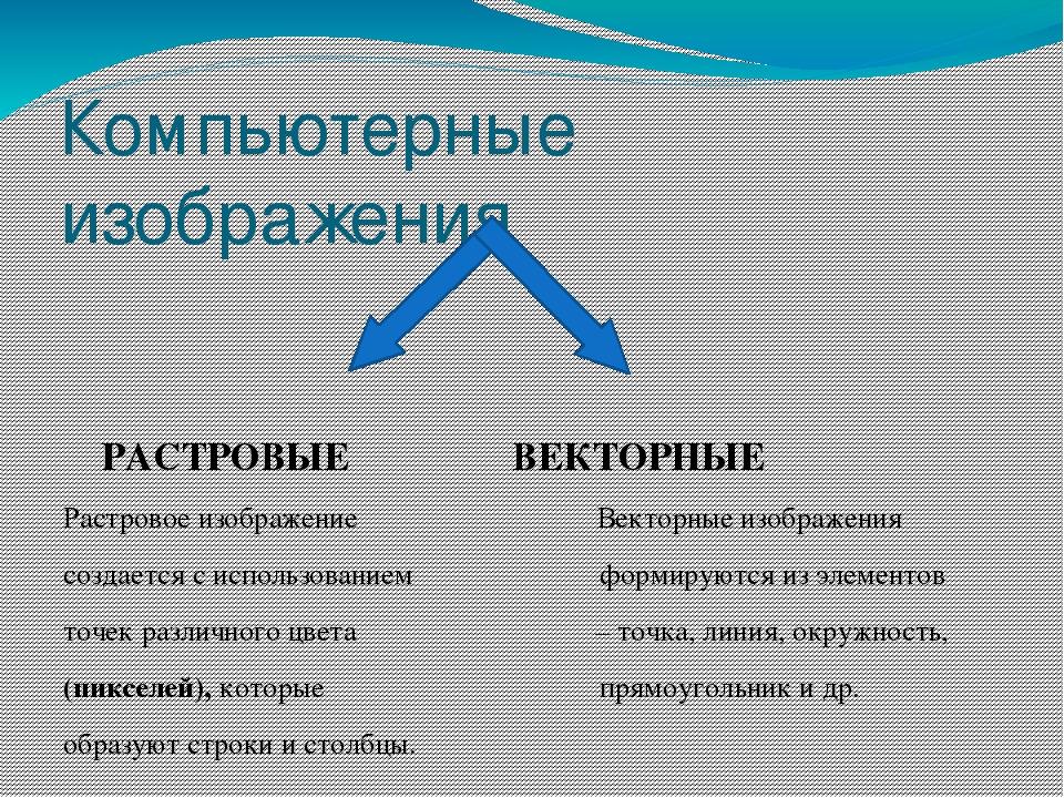 Векторная графика — википедия. что такое векторная графика