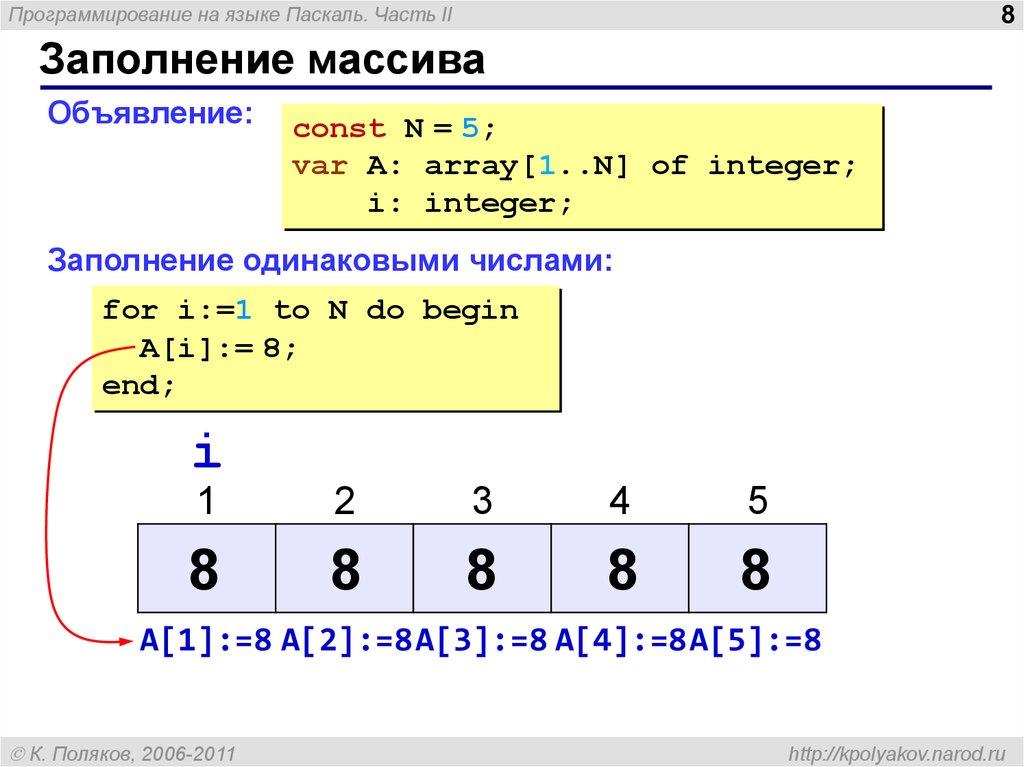 Java массивы, java array подробно с примерами