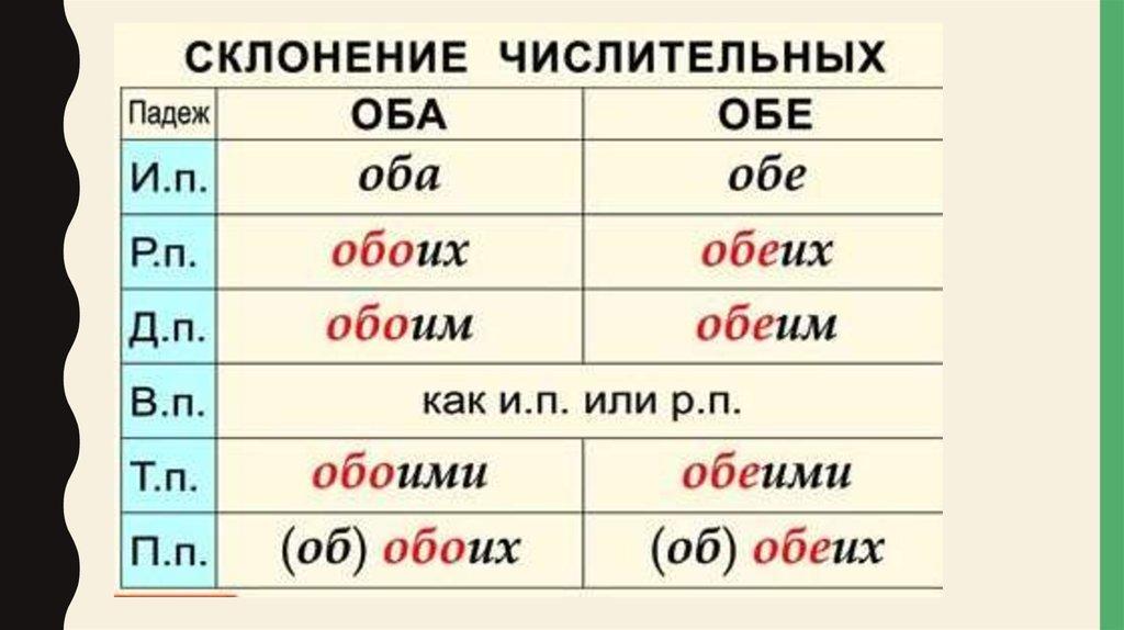 Счет, счет-фактура, накладная (товарная): что это такое и скачайте бесплатно бланки (формы) документов, выписываемых на основании договоров и актов